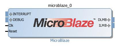 Target - Figure 4-5 図 4-5: ブロックデザインキャンバスの MicroBlaze プロセッサ Tcl コマンド : create_bd_cell -type ip -vlnv xilinx.com:ip:microblaze:10.