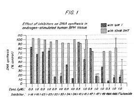 〇 US6133280 A 基本書誌情報 名称 Androgen synthesis inhibitors 特許番号 US6133280 A 所有権者 University Of Maryland At Baltimore, Maryland 出願日 1997-02-05 権利状態 Active 関連紛争事件 0 IP 分類類似件数 2 引用記録 あり まとめ This invention