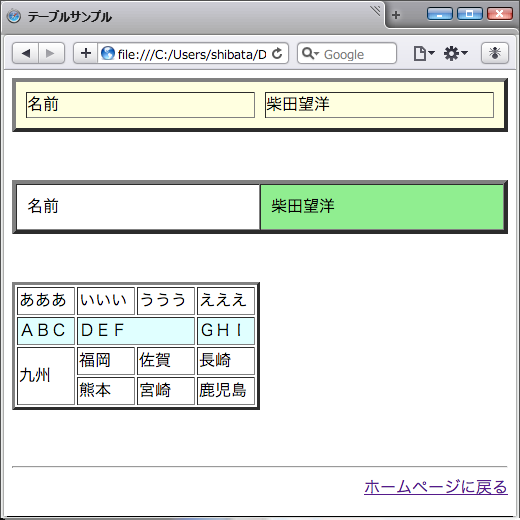 Copyright 2009 by BohYoh Shibata 17 List 5 <HTML> TableSample.