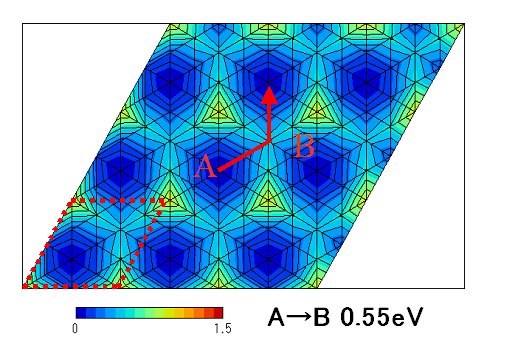 5 FIG. 6: The calculated adsorption energy contour map for the adsorption of Pd on S- tour map for the adsorption of S adsorbed FIG.