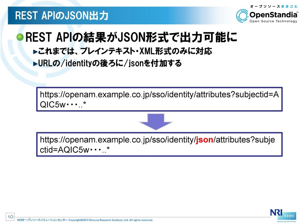 example.co.jp/sso/identity/attributes?subjectid=a QIC5w.