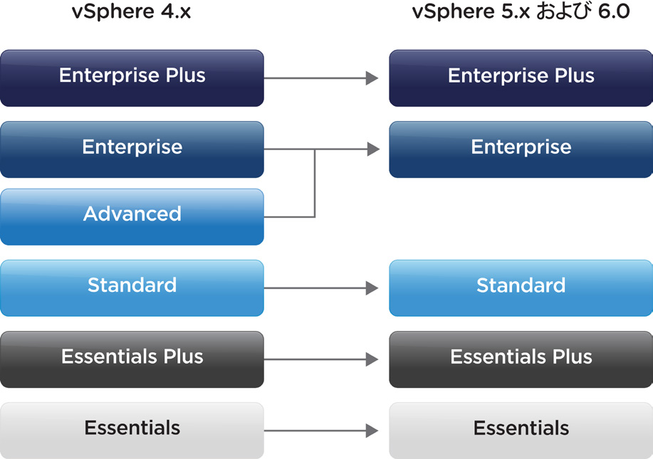 html vsphere vsphere with Operations Management vsphere vsphere vsphere with Operations Management VMware vcloud Suite 5 vsphere Enterprise Plus vsphere with Operations