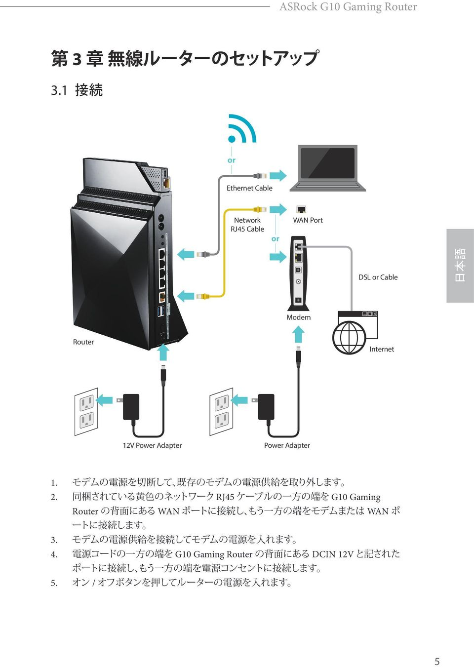 DSL or Cable Modem Router Internet 12V Power Adapter