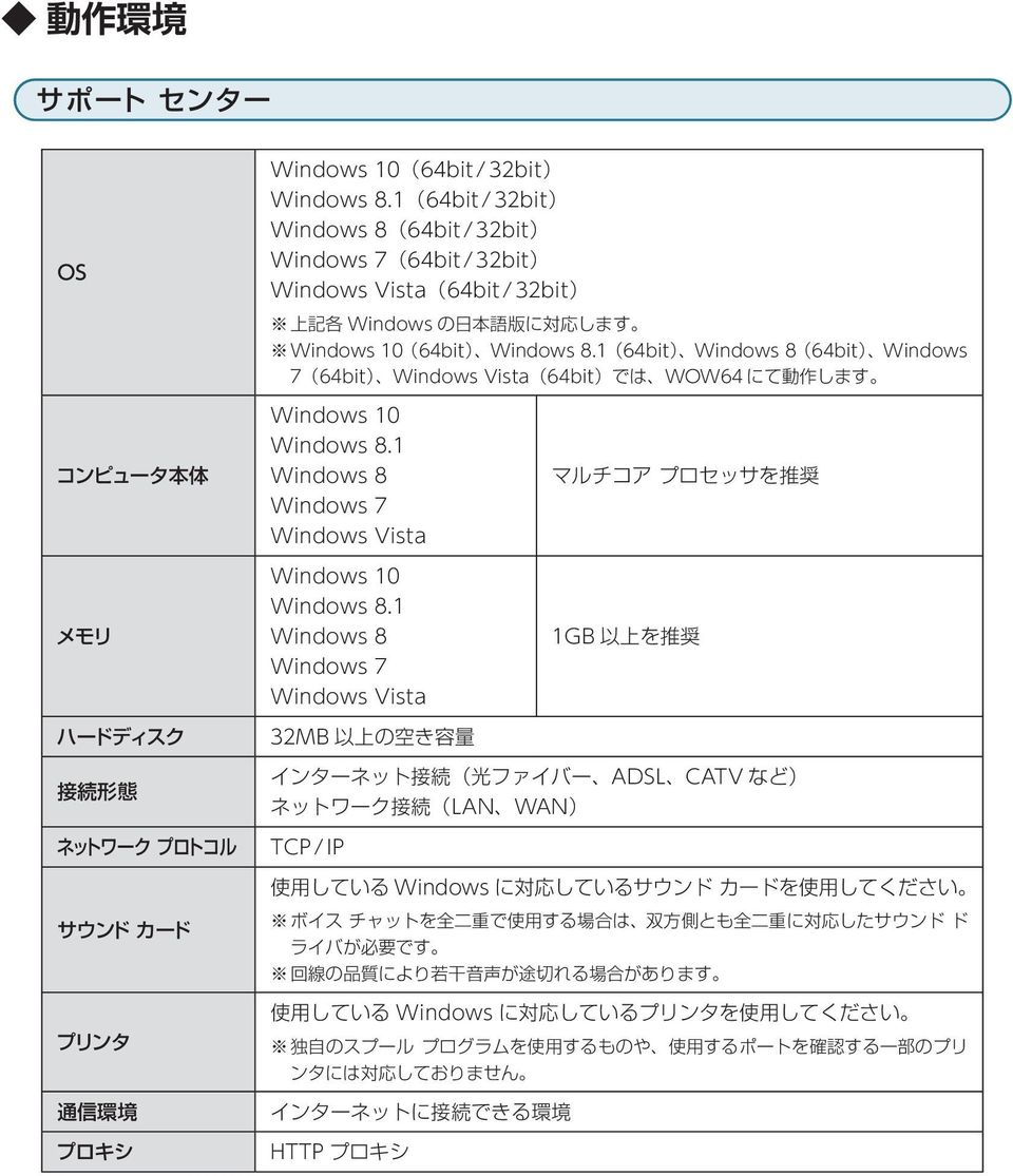 Windows 10 64bit Windows 8.