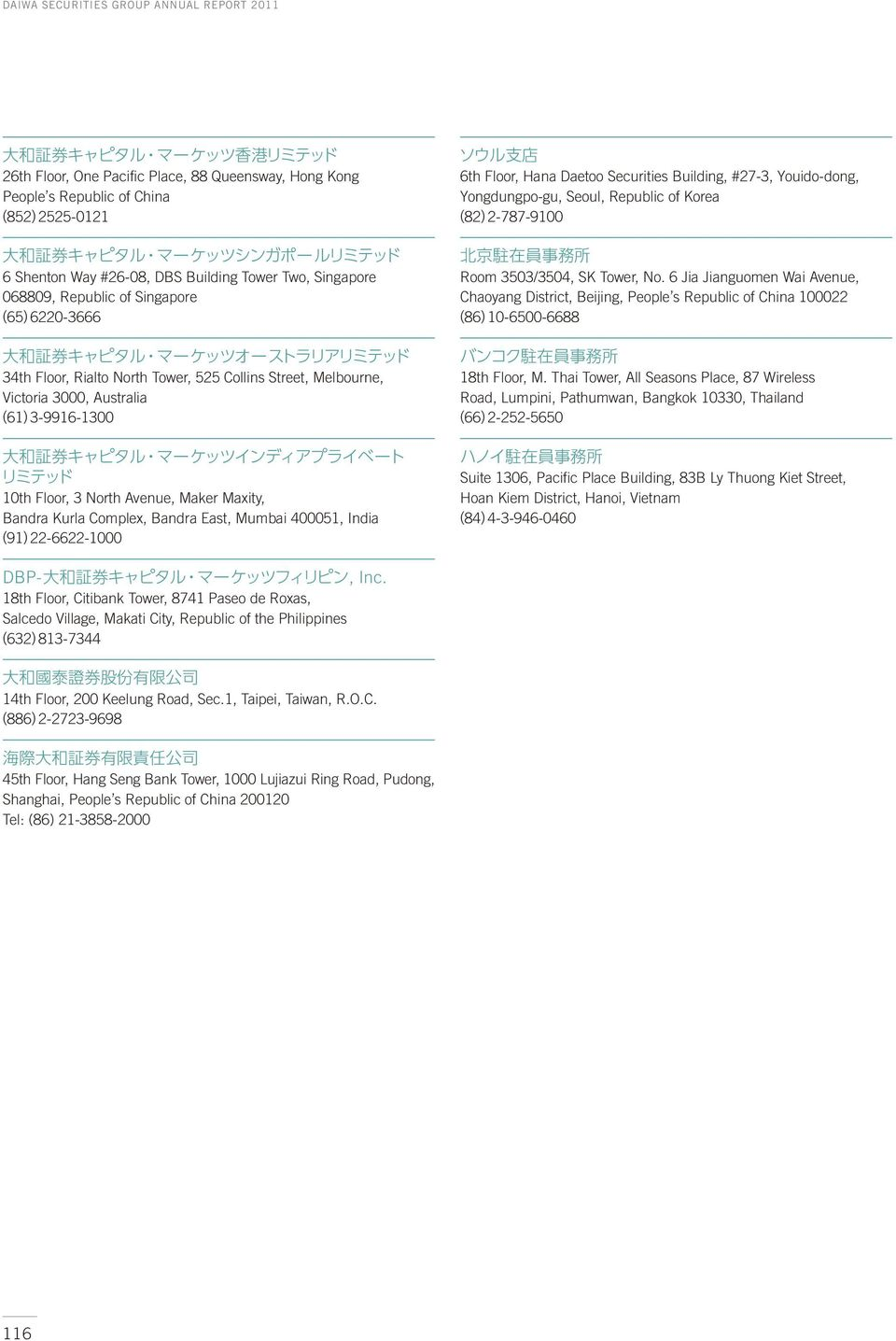 22-6622-1000 6th Floor, Hana Daetoo Securities Building, #27-3, Youido-dong, Yongdungpo-gu, Seoul, Republic of Korea 82 2-787-9100 Room 3503/3504, SK Tower, No.
