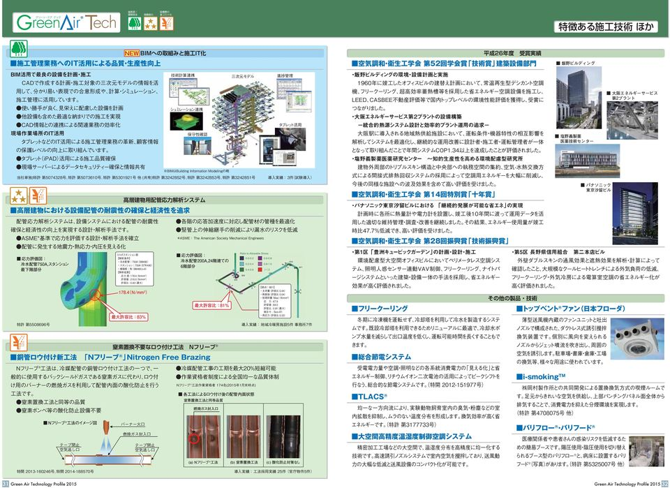 0 31 Green Air Technology Profile