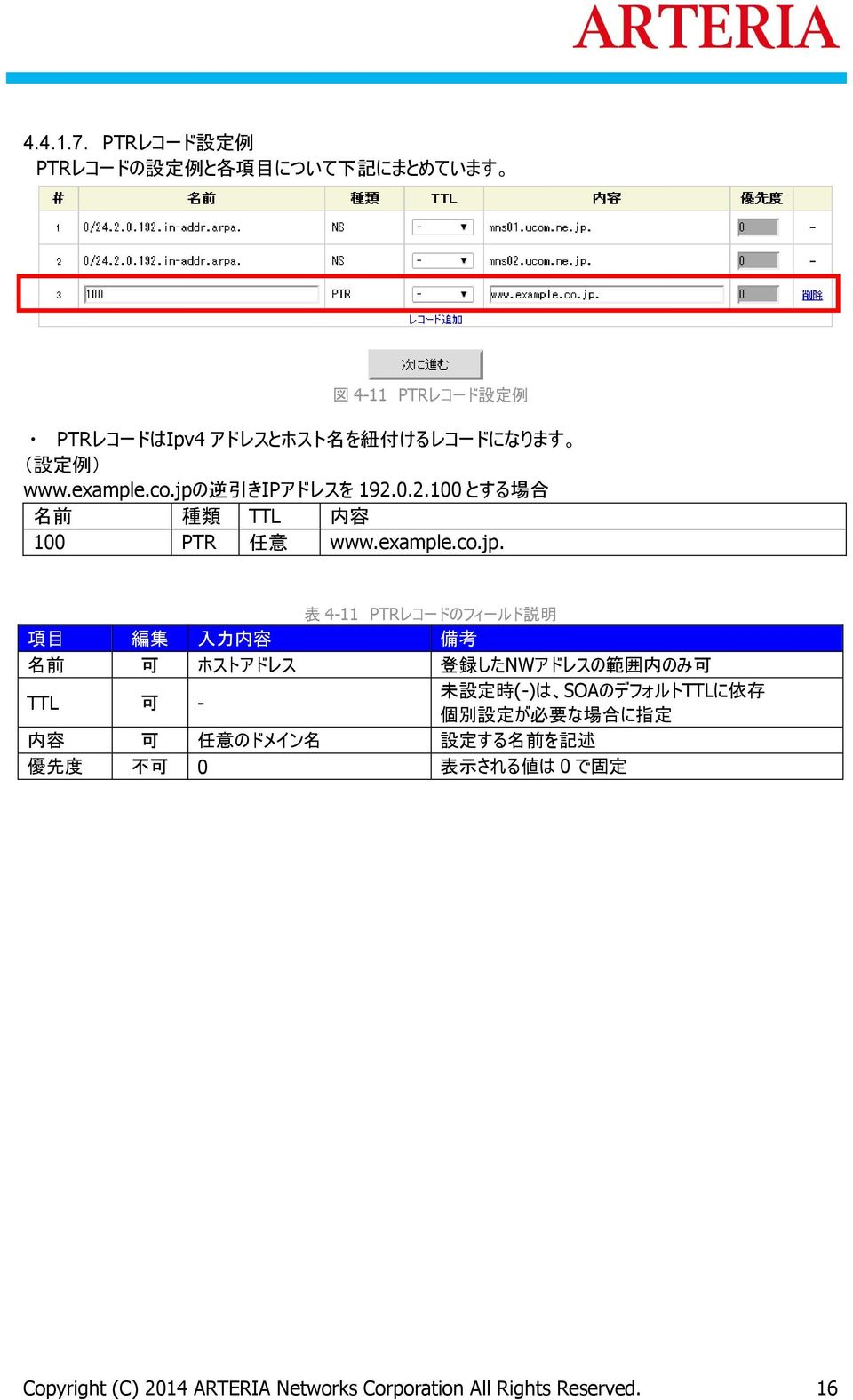 www.example.co.jpの