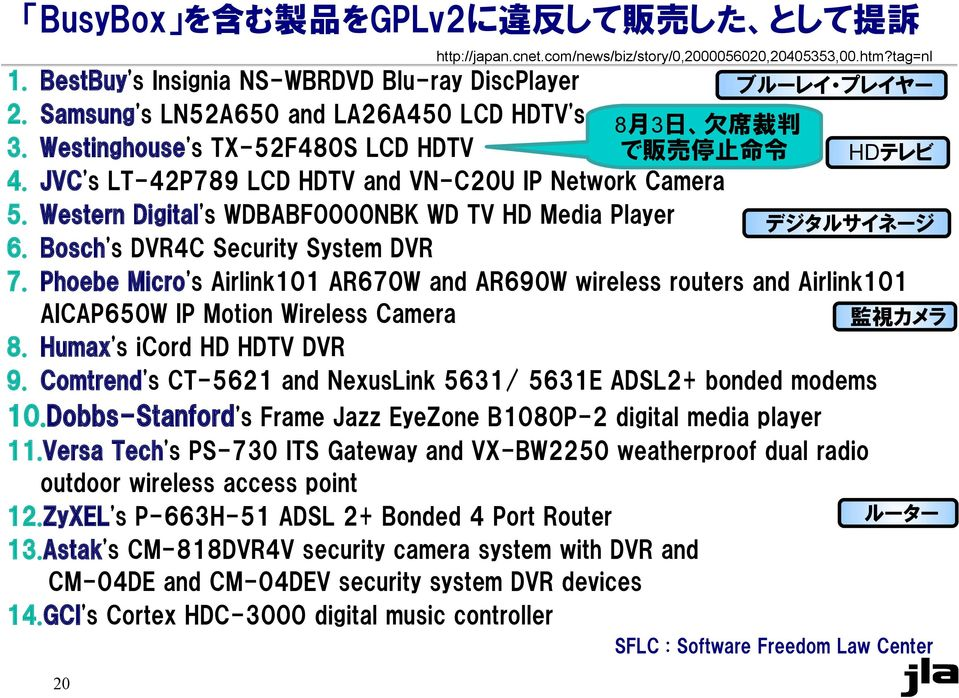 Bosch's DVR4C Security System DVR 7. Phoebe Micro's Airlink101 AR670W and AR690W wireless routers and Airlink101 AICAP650W IP Motion Wireless Camera 監 視 カメラ 8. Humax's icord HD HDTV DVR 9.