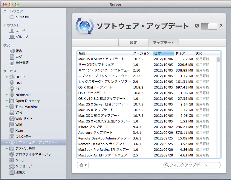 OS X Server Time Machine
