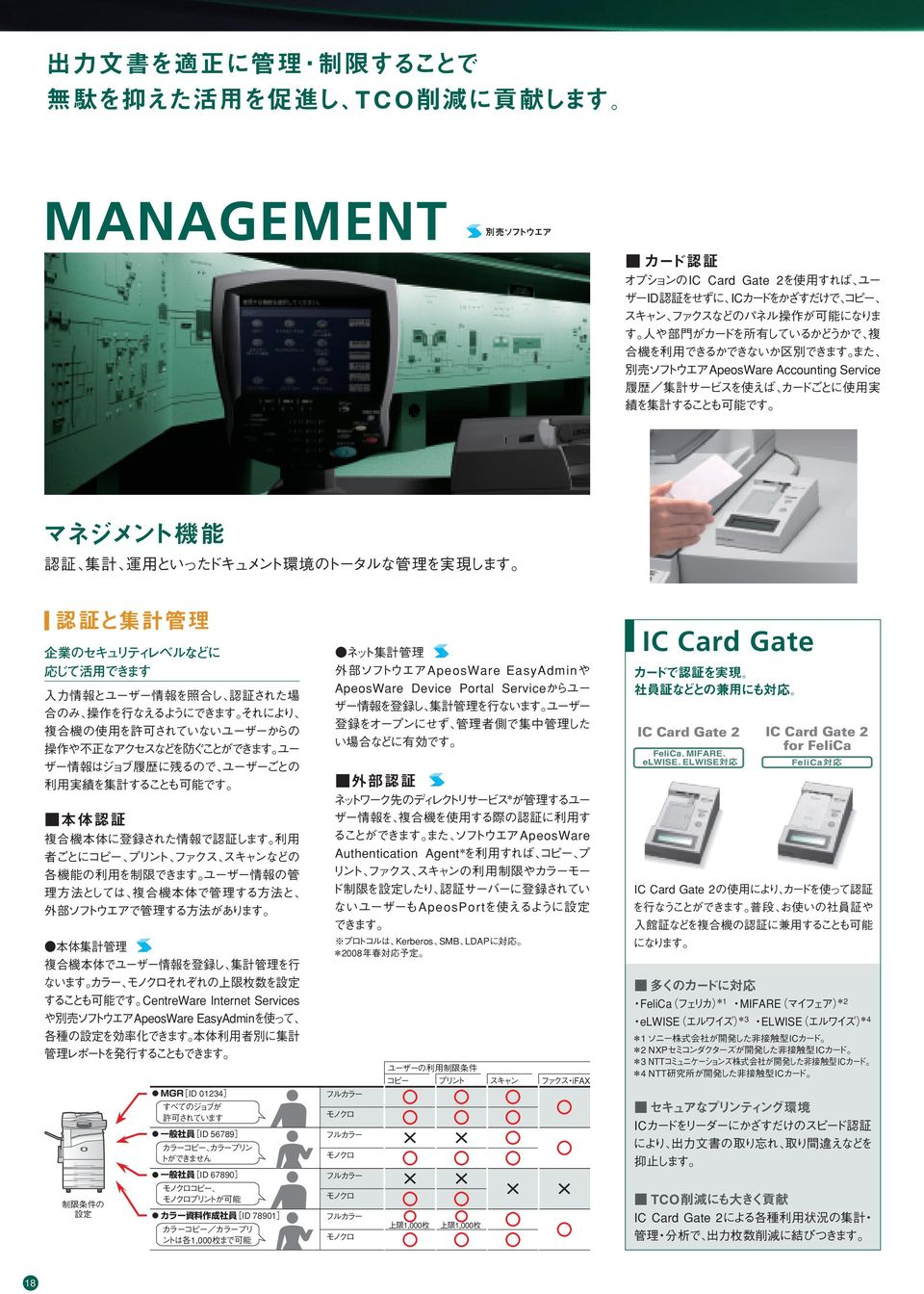 Card Gate 2 IC
