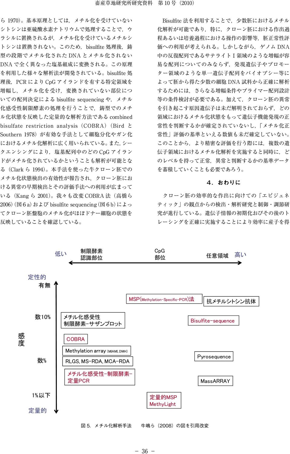 bisulfite sequencing や,メチル 化 感 受 性 制 限 酵 素 の 処 理 を 行 うことで, 鋳 型 でのメチ ル 化 状 態 を 反 映 した 定 量 的 な 解 析 方 法 である combined bisulfate restriction analysis(cobra)(bird と Southern 1978)が 有 効 な 手 法 として 細 胞 分 化