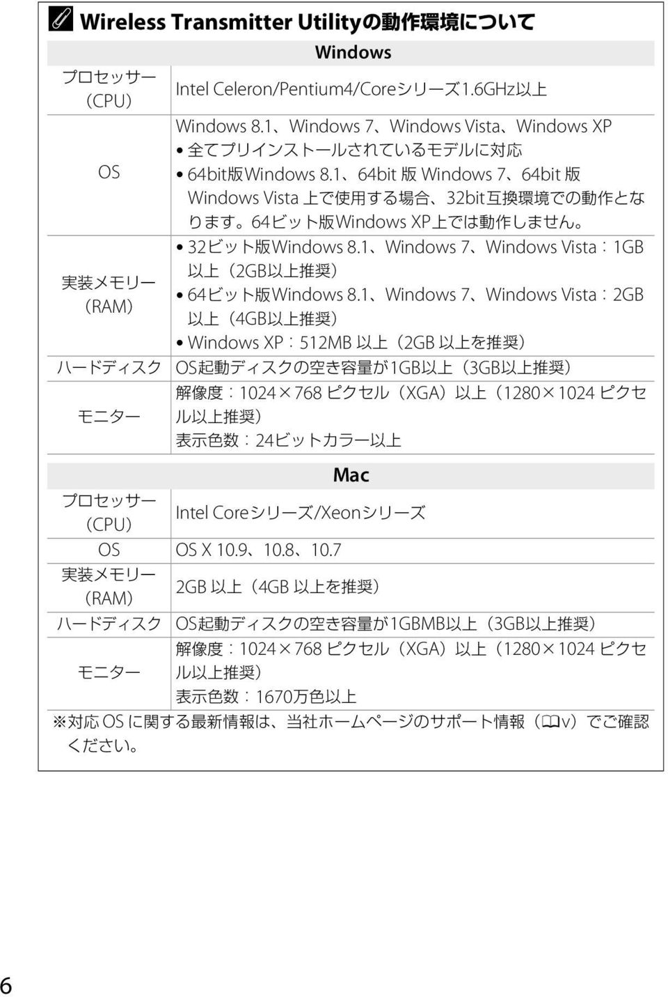 1 64bit Windows 7 64bit Windows Vista 32bit 64Windows XP 32Windows 8.1 Windows 7 Windows Vista 1GB 2GB 64Windows 8.