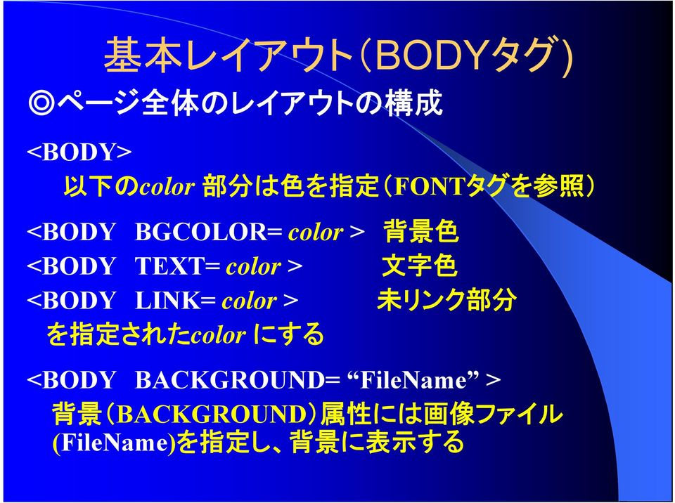 <BODY LINK= color > 未 リンク 部 分 を 指 定 されたcolor にする <BODY BACKGROUND=