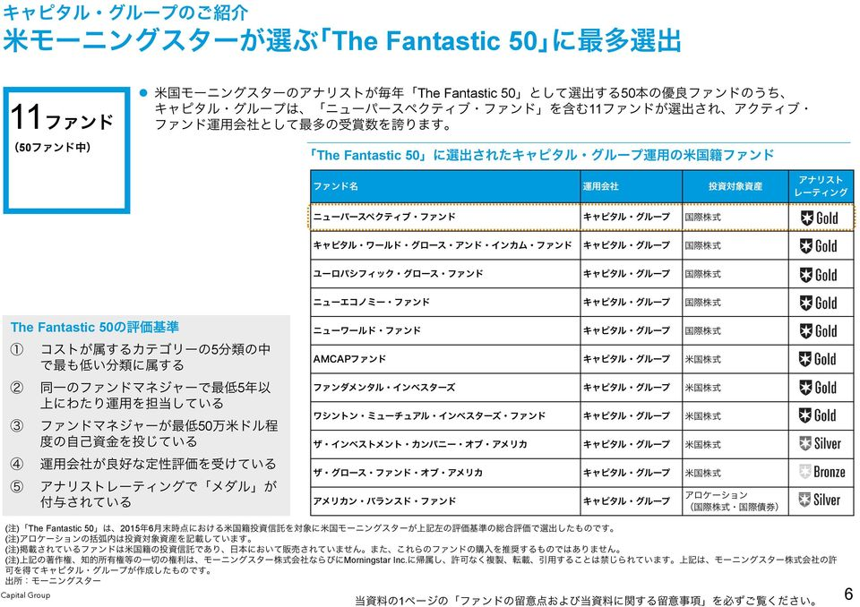 Fantastic 50 5 5 50 ( ) The