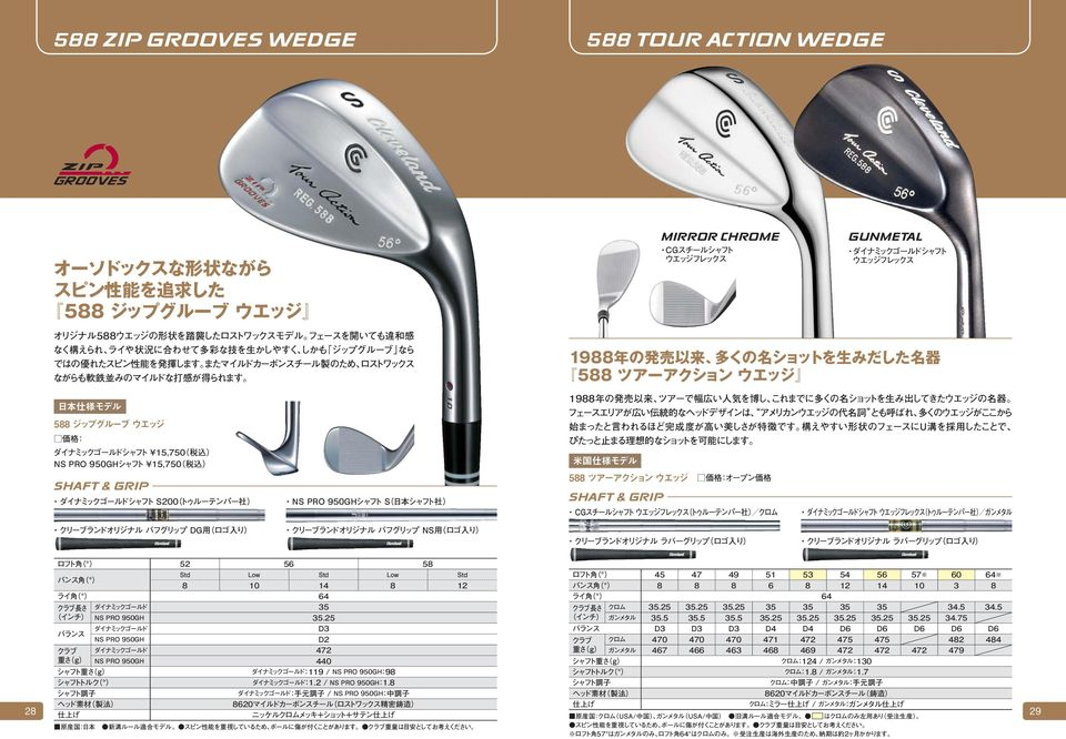 ACTION WEDGE
