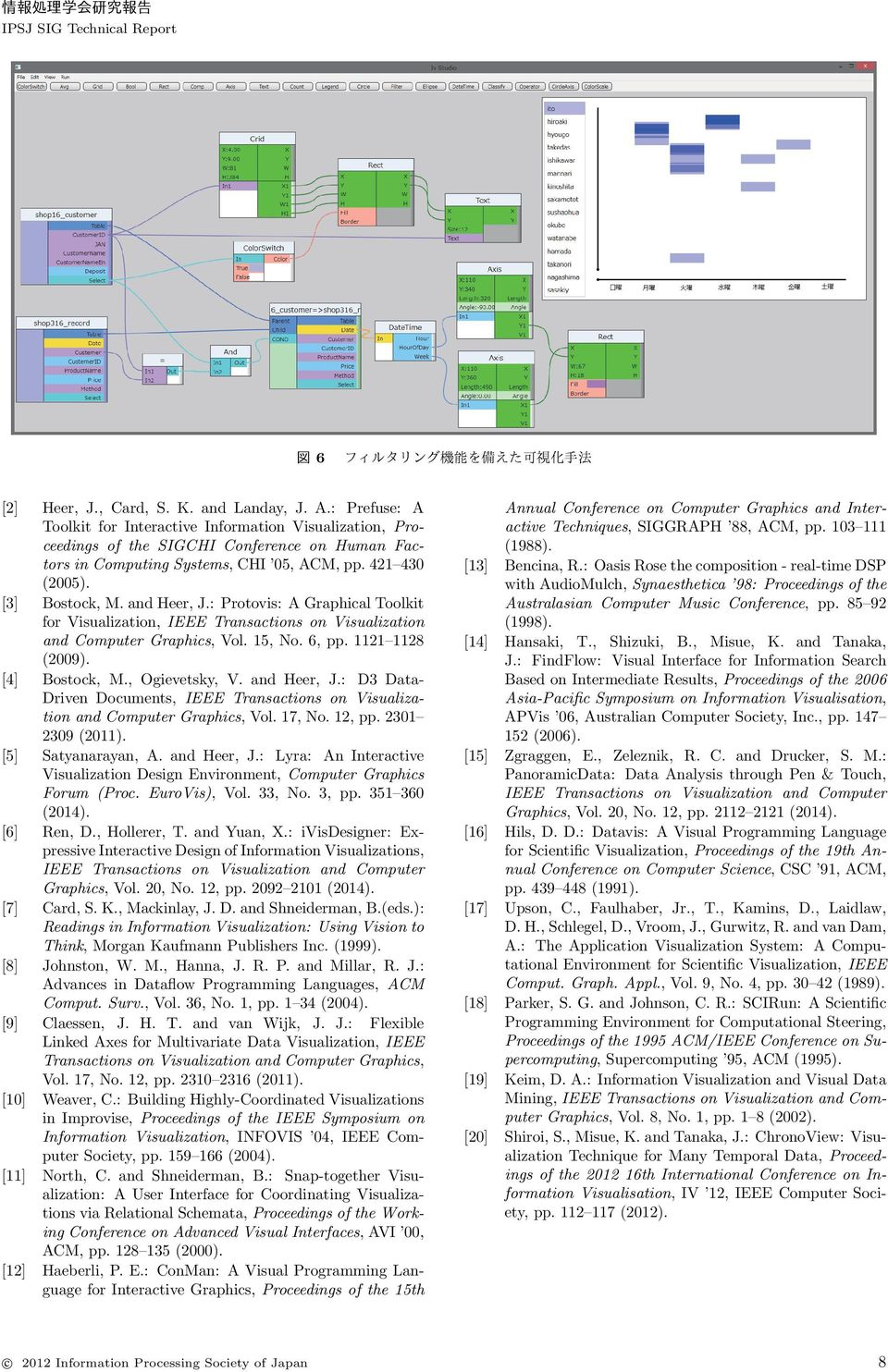 and Heer, J.: Protovis: A Graphical Toolkit for Visualization, IEEE Transactions on Visualization and Computer Graphics, Vol. 15, No. 6, pp. 1121 1128 (2009). [4] Bostock, M., Ogievetsky, V.