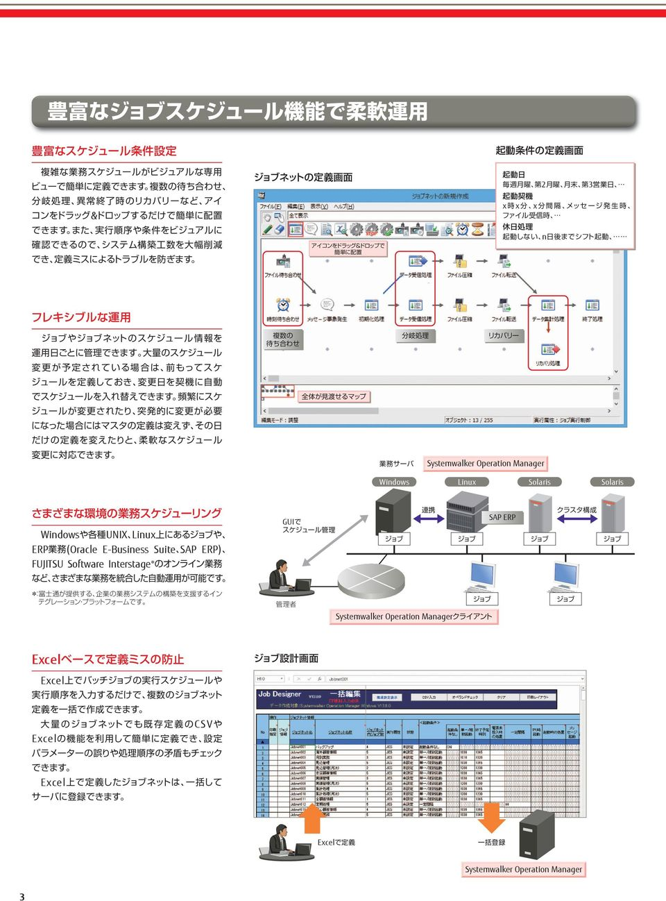 Suite SAP ERP) FUJITSU Software Interstage