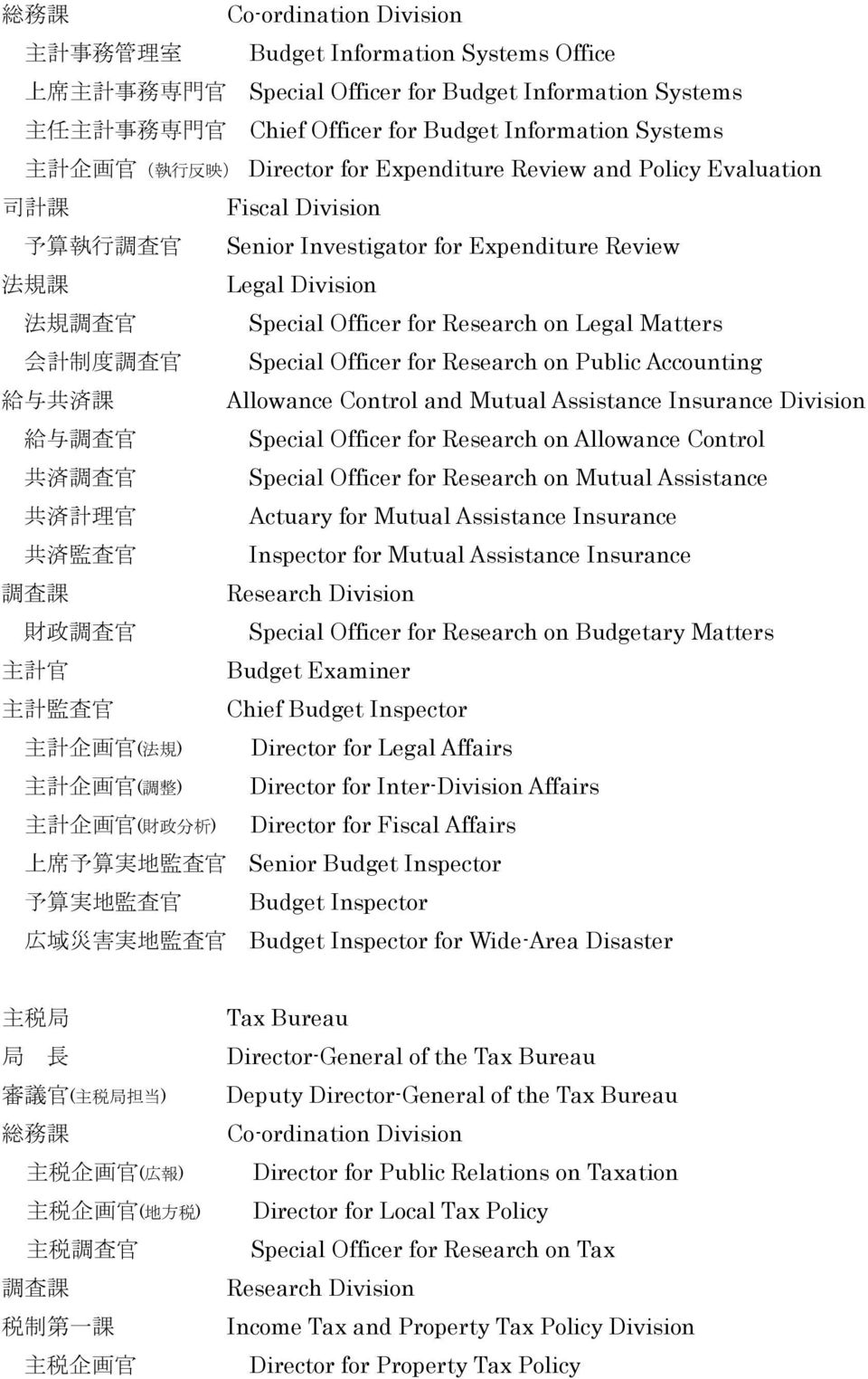 Legal Matters 会 計 制 度 調 査 官 Special Officer for Research on Public Accounting 給 与 共 済 課 Allowance Control and Mutual Assistance Insurance Division 給 与 調 査 官 Special Officer for Research on Allowance