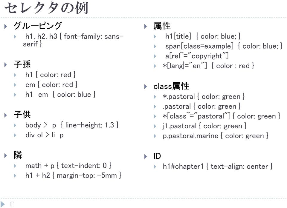 "3 } div ol > li p 属 性 h1[title] { color: blue; } span[class=example] { color: blue; } a[rel~=""copyright""] *[lang =""en""] { color : red }"