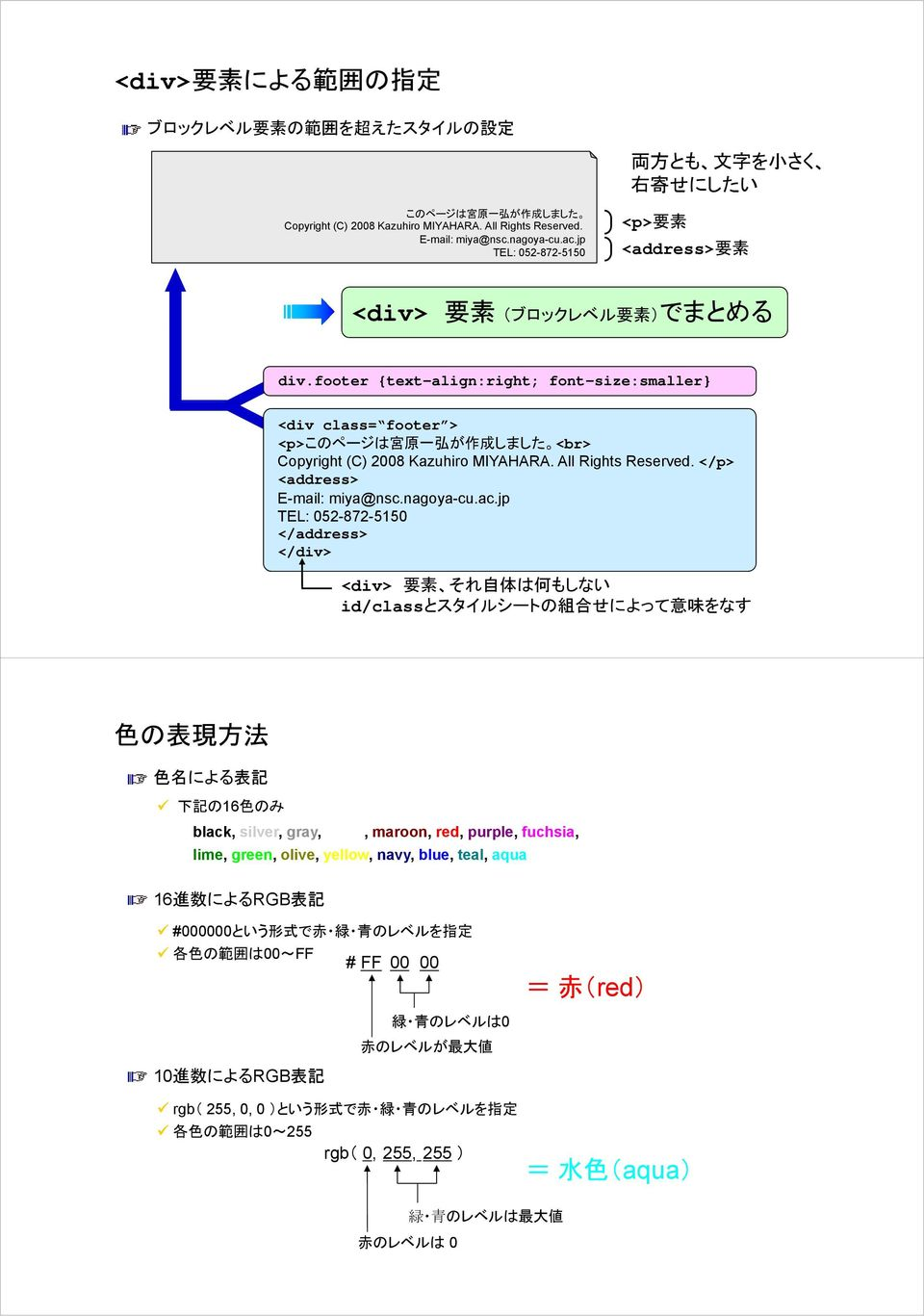 footer {text-align:right; font-size:smaller} <div class= footer > <p>このページは 宮 原 一 弘 が 作 成 しました <br> Copyright (C) 2008 Kazuhiro MIYAHARA. All Rights Reserved. </p> <address> E-mail: miya@nsc.