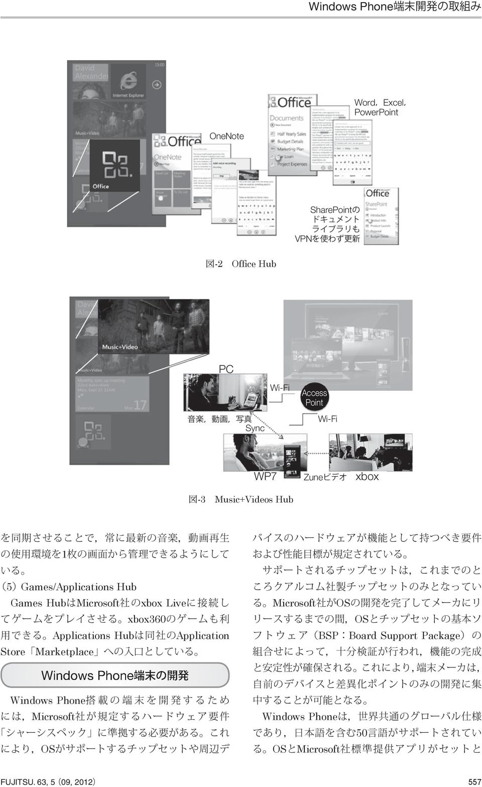 Live xbox360 Applications HubApplication Store Marketplace Windows Phone 端末の開発 Windows Phone
