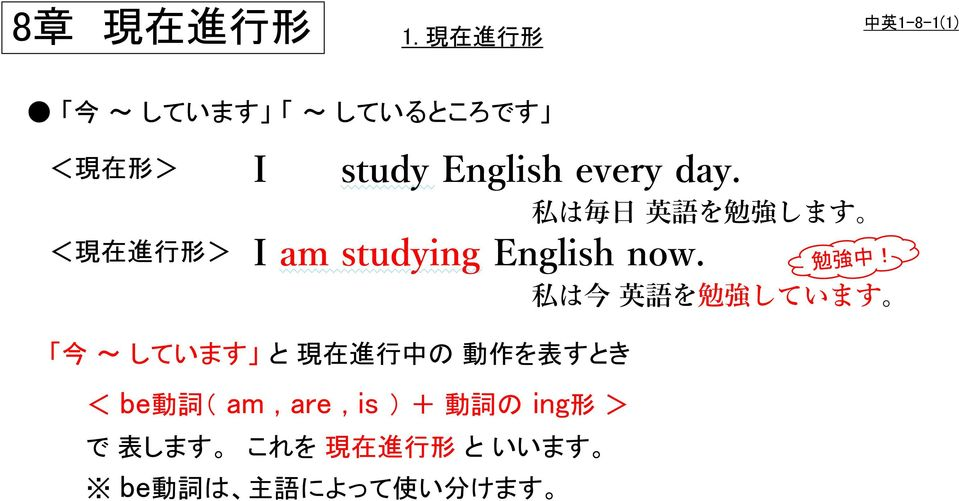 English every day. I am studying English now.