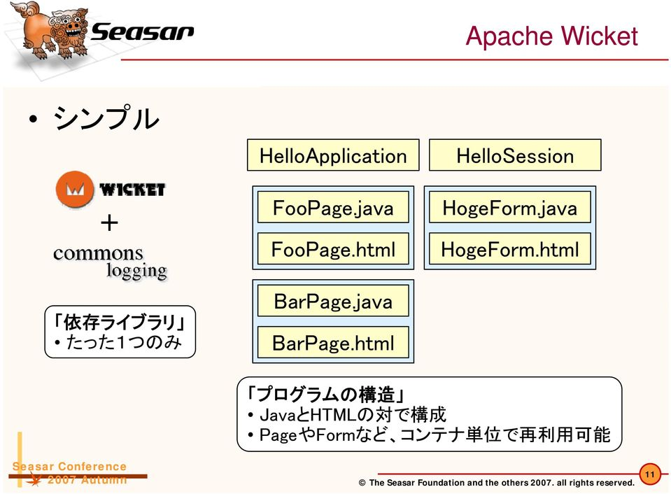 java BarPage.html HelloSession HogeForm.java HogeForm.