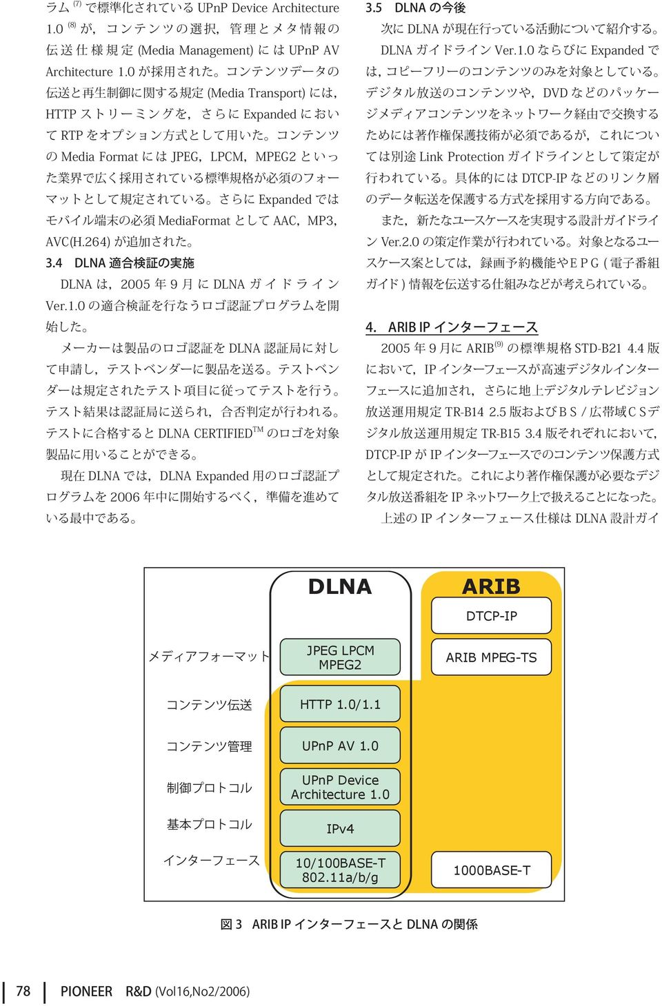 0 UPnP Device Architecture 1.