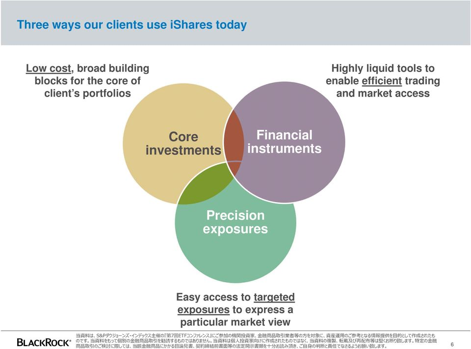 trading and market access Core investments Financial instruments Precision