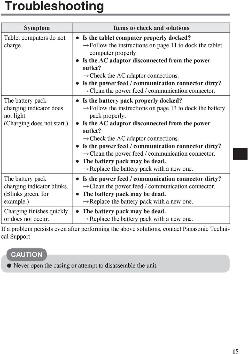 Follow the instructions on page 11 to dock the tablet computer properly. Is the AC adaptor disconnected from the power outlet? Check the AC adaptor connections.