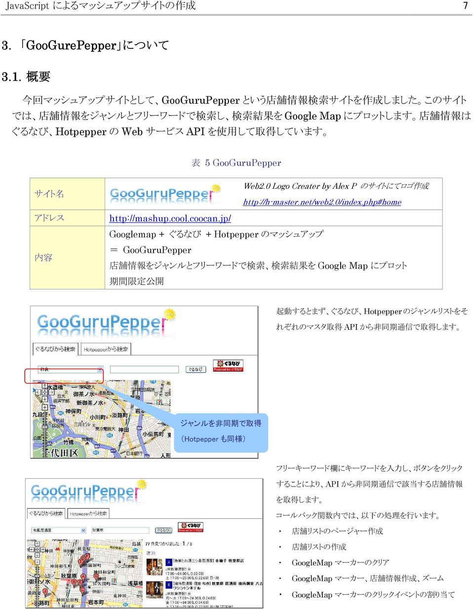 GooGuruPepper サイト 名 アドレス 内 容 Web2.0 Logo Creater by Alex P のサイトにてロゴ 作 成 http://h-master.net/web2.0/index.php#home http://mashup.cool.coocan.