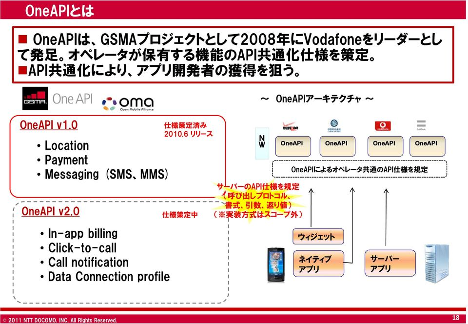 0 In-app billing Click-to-call Call notification Data Connection profile ~ OneAPIアーキテクチャ ~ 仕 様 策 定 済 み 2010.