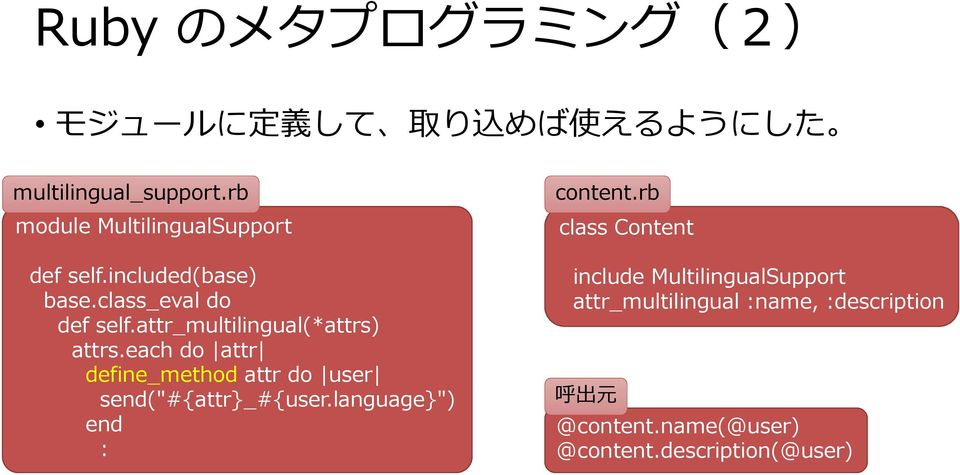 "attr_multilingual(*attrs) attrs.each do attr define_method attr do user send(""#{attr}_#{user."