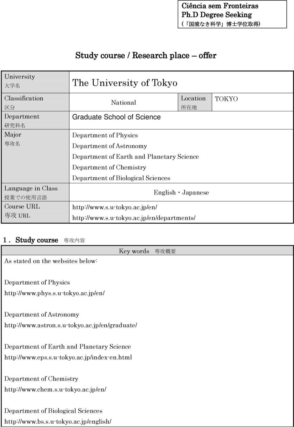The University of Tokyo Location National 所 在 地 Graduate School of Science Department of Physics Department of Astronomy Department of Earth and Planetary Science Department of Chemistry Department