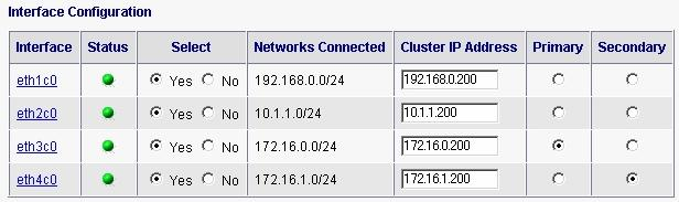 IP Cluster & Check Point NGX 2 Performance Rating: Performance Rating Failure Interval: ( ) 2-3 IP (Cluster IP ) IP Cluster (Primary Secondary) 12:[Interface
