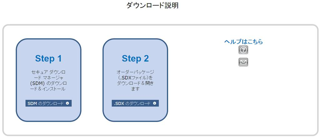 12. STEP1をクリックすると Secure Download Manager(SDM)