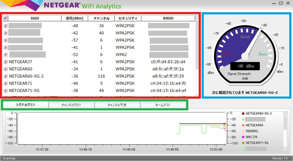 3. NETGEAR WiFi Analytics が起動します WiFi Analytics