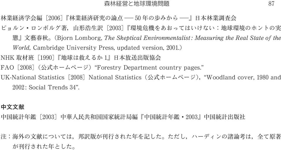 NHK 1990 1 FAO 2008 Forestry Department country pages.