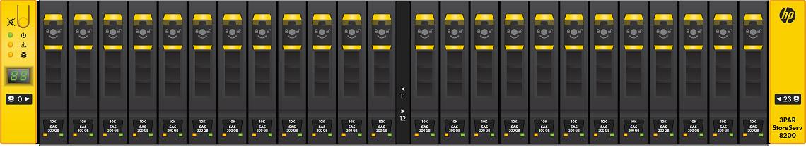 OVERVIEW HPE 3PAR StoreServ 820